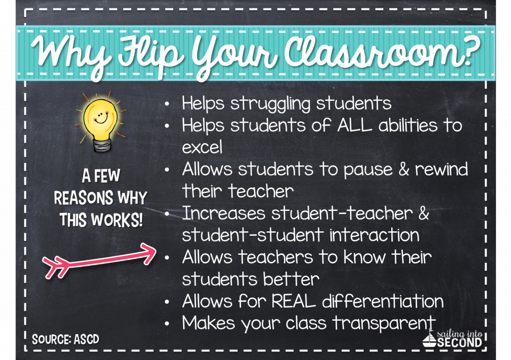 Why flip your classroom?